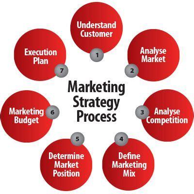 C 1 APPENDIX C Sample Marketing Plan - Cengage