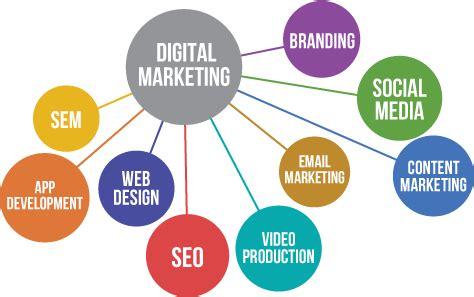 Magazine Business Plan - WordPresscom